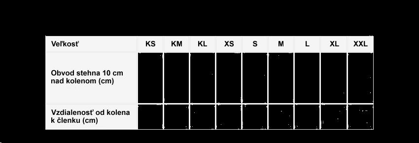 tabulka_kolena_complete_sk