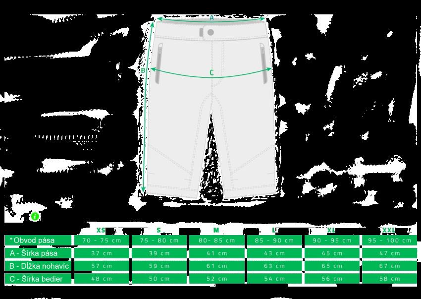 tabulka_velikosti_kratasy_sk