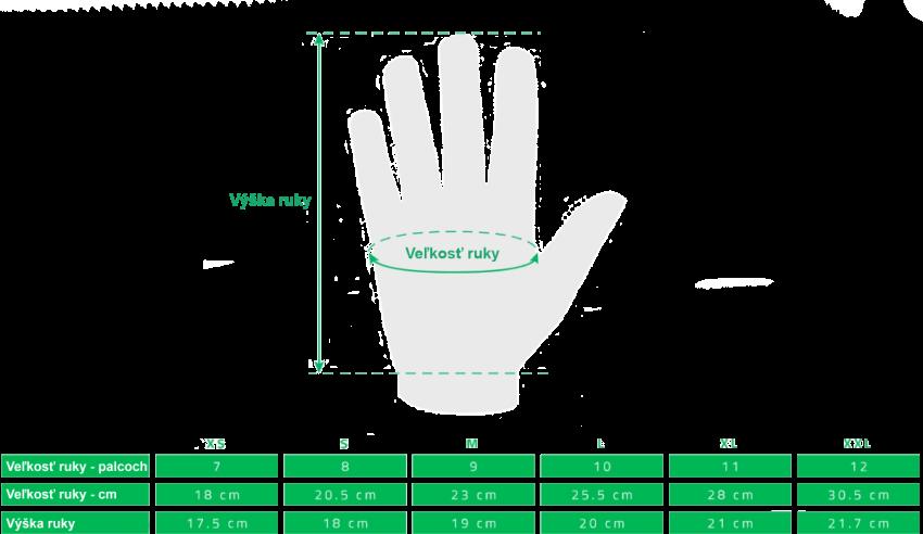 tabulka_velikosti_rukavice_sk